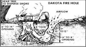 Dakota-Fire-Hole-Infographic