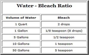 bleach-water-ratio