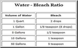 bleach-water-ratio