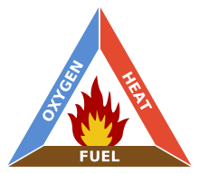 220px-Fire_triangle.svg